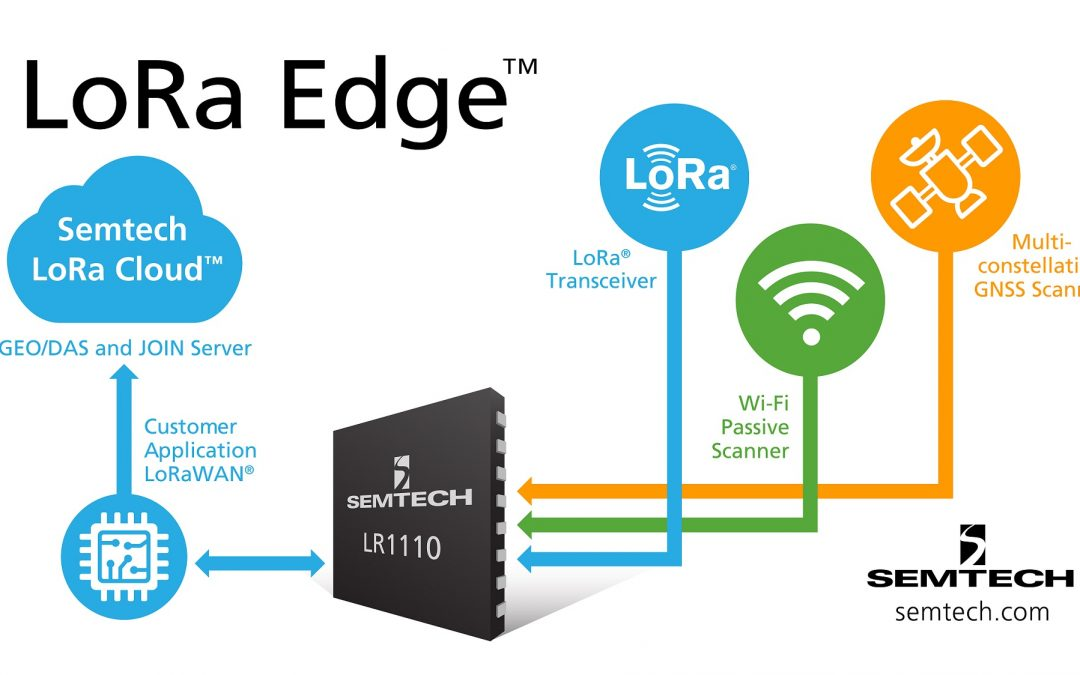 Semtech Releases LoRa Edge for IoT Applications