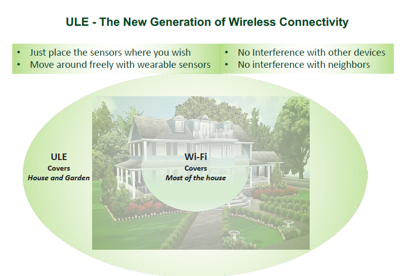 Smart home wireless networks: to mesh or not to mesh?