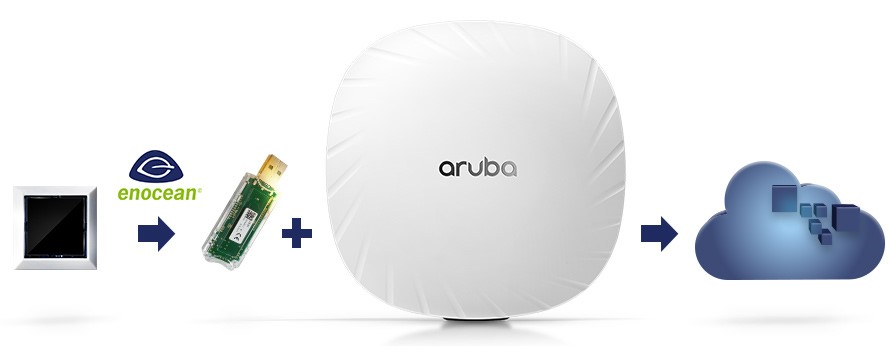 Aruba expands roster of easy-to-deploy workplace safety solutions using EnOcean 800/900MHz radios